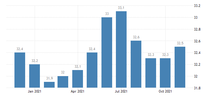united states financial activities employment in maine thous of persons m nsa fed data