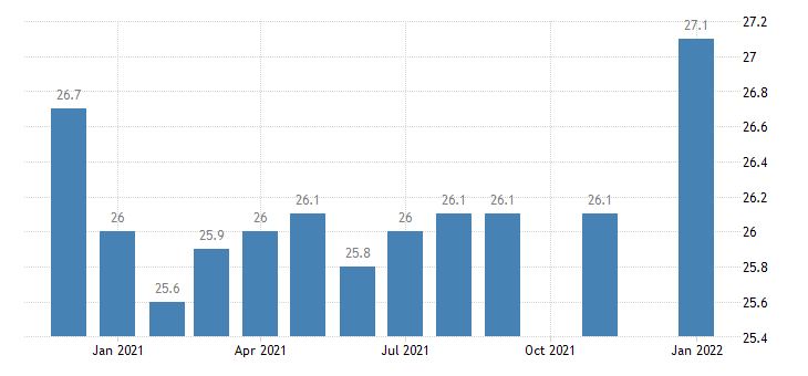 united states financial activities employment in montana thous of persons m nsa fed data