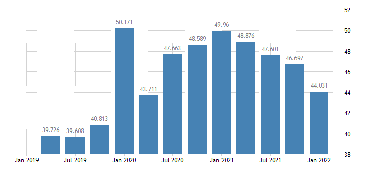 united states foreign deposits  assets  balance sheet of households and nonprofit organizations bil of $ q nsa fed data