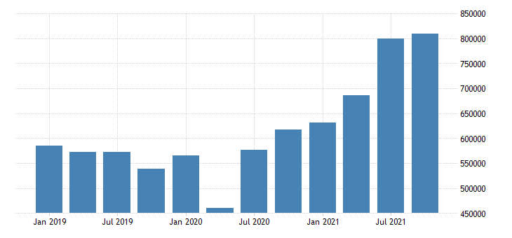 united states forestry fishing related activities and other earnings in massachusetts fed data