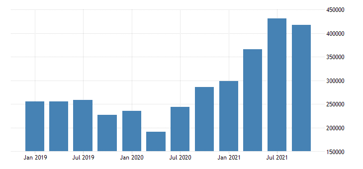 united states forestry fishing related activities and other wages and salaries in massachusetts fed data