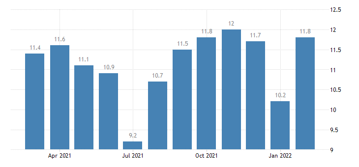 united states government employment in bowling green ky msa thous of persons m nsa fed data