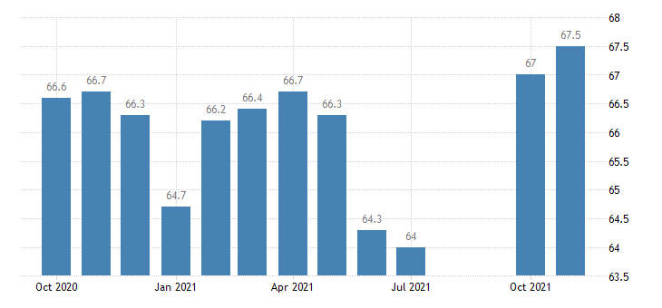 united states government employment in delaware thous of persons m nsa fed data