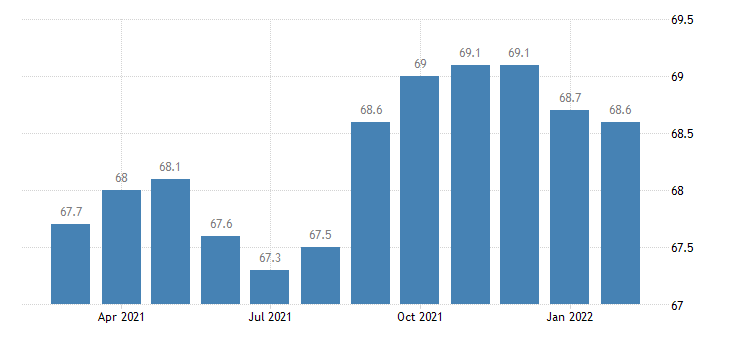 united states government employment in el paso tx msa thous of persons m nsa fed data