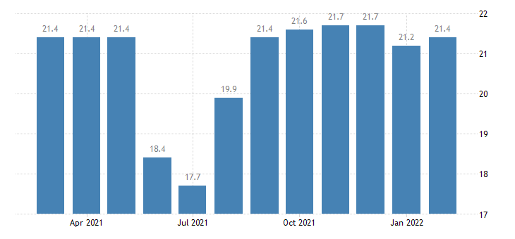 united states government employment in fort wayne in msa thous of persons m nsa fed data