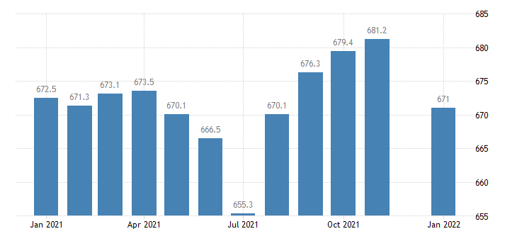 united states government employment in georgia thous of persons m nsa fed data