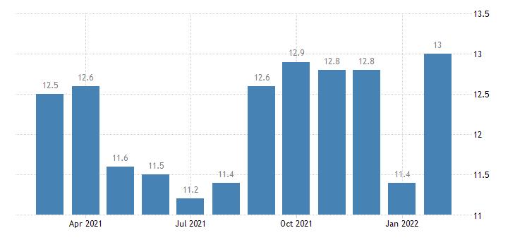 united states government employment in harrisonburg va msa thous of persons m nsa fed data