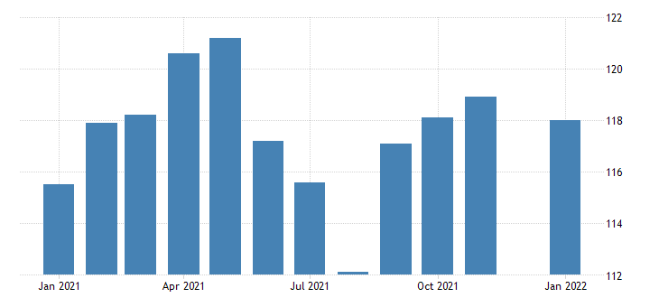 united states government employment in hawaii thous of persons m nsa fed data