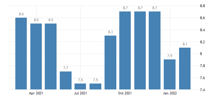 united states government employment in ithaca ny msa thous of persons m nsa fed data