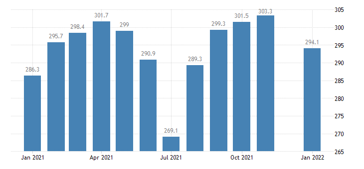 united states government employment in kentucky thous of persons m nsa fed data