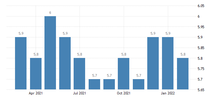 united states government employment in lima oh msa thous of persons m nsa fed data