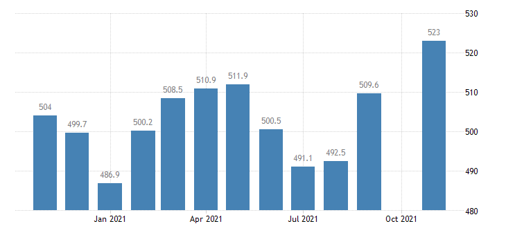 united states government employment in maryland thous of persons m nsa fed data
