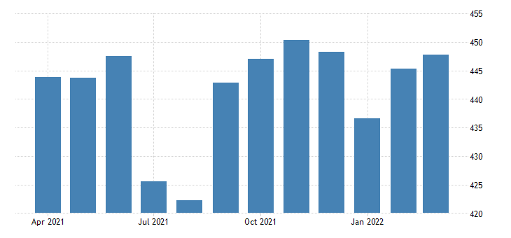 united states government employment in massachusetts thous of persons m nsa fed data