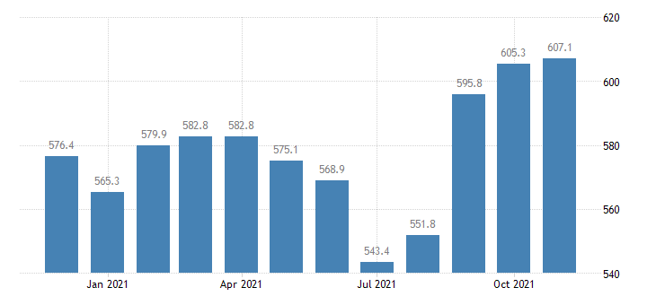 united states government employment in michigan thous of persons m nsa fed data
