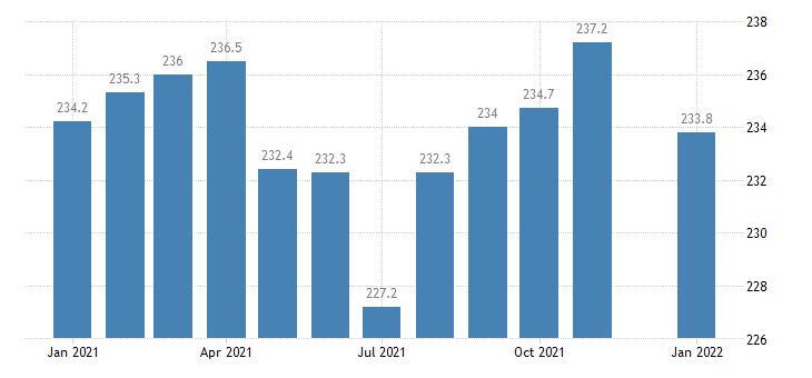 united states government employment in mississippi thous of persons m nsa fed data