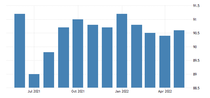 united states government employment in montana thous of persons m sa fed data