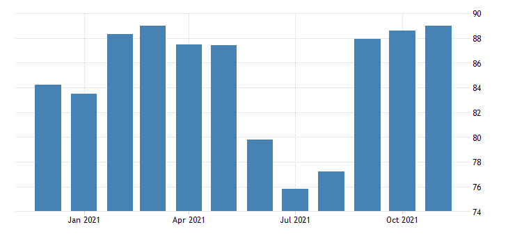 united states government employment in new hampshire thous of persons m nsa fed data