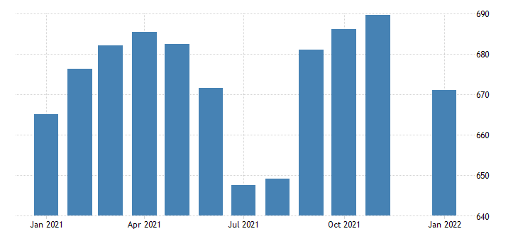 united states government employment in pennsylvania thous of persons m nsa fed data