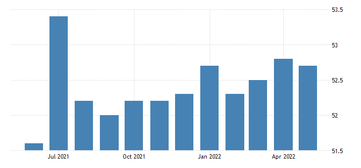united states government employment in vermont thous of persons m sa fed data