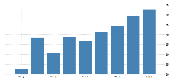 united states gross domestic product by industry private industries manufacturing durable goods manufacturing nonmetallic mineral products manufacturing for rhode island fed data