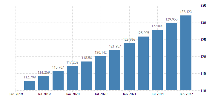 united states historical cost value of structures residential  net worth historical cost  balance sheet of nonfarm nonfinancial corporate business bil of $ q nsa fed data