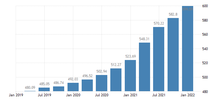 united states house price index for maryland index 1980 q1 100 q nsa fed data