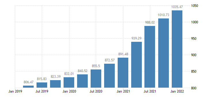 united states house price index for massachusetts index 1980 q1 100 q nsa fed data