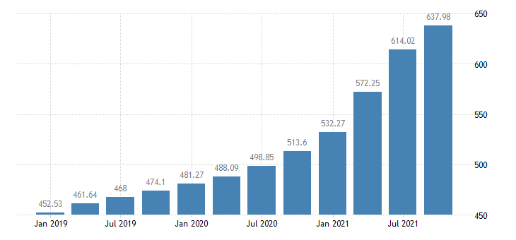 united states house price index for the mountain census division index 1980 q1 100 q nsa fed data