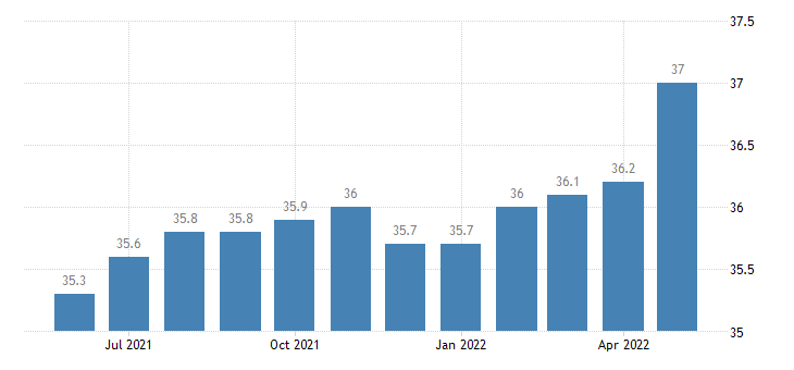 united states import end use computers index 2000 100 m nsa fed data