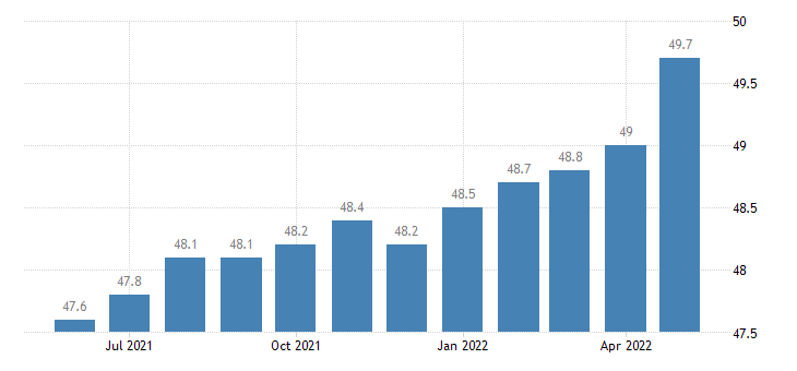 united states import end use computers peripherals and semiconductors index 2000 100 m nsa fed data