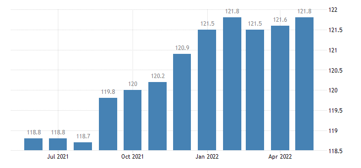united states import end use footwear of leather rubber or other materials index 2000 100 m nsa fed data
