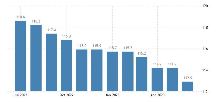 united states import end use gem diamonds uncut or unset index dec 2007 100 m nsa fed data