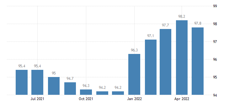 united states import end use laboratory testing and control instruments index dec 2007 100 m nsa fed data