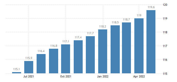 united states import end use non engine parts and accessories index dec 2003 100 m nsa fed data