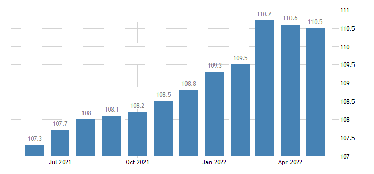 united states import end use recreational equipment and materials index 2000 100 m nsa fed data