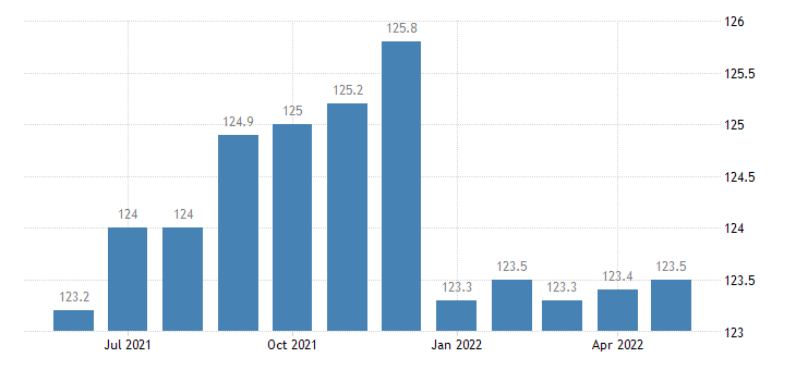 united states import harmonized system footwear and parts of such articles index 2000 100 m nsa fed data