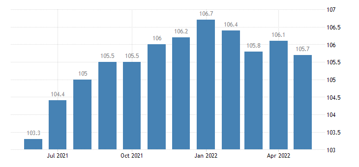 united states import harmonized system made up or worn textile articles index 2000 100 m nsa fed data