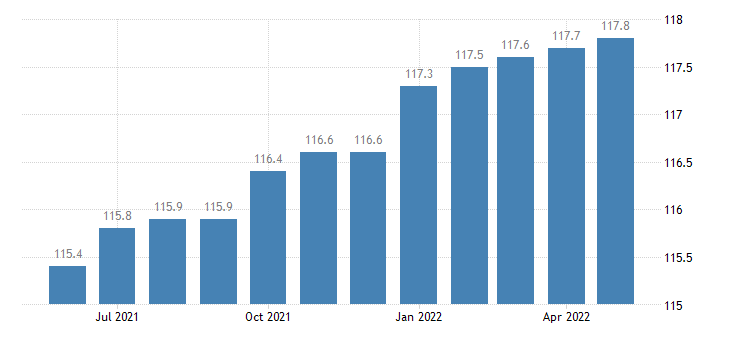 united states import harmonized system motor vehicles and their parts index 2000 100 m nsa fed data