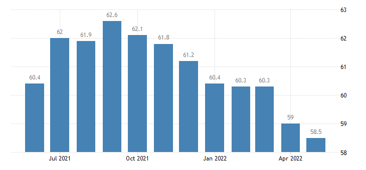 united states import naics audio and video equipment manufacturing index 2005 100 m nsa fed data