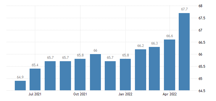 united states import naics computer and peripheral equipment manufacturing index 2005 100 m nsa fed data