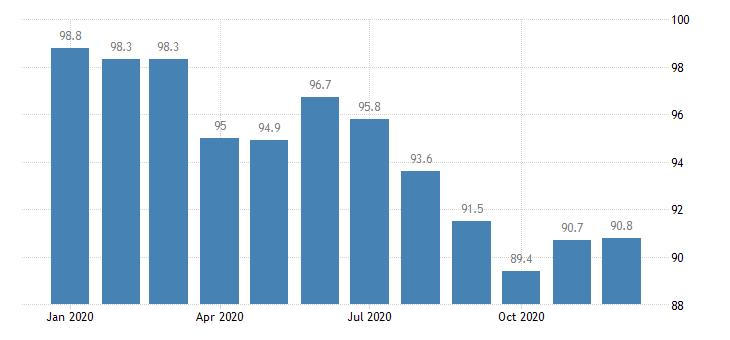 united states import naics paper mills index 2005 100 m nsa fed data