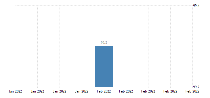 united states import price index japan  all commodities index 2000 100 m nsa fed data