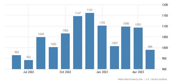 United States Imports of Metalworking Machines Sitc