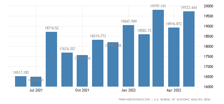 United States Imports - Other Consumer Nondurables (Census Basis)