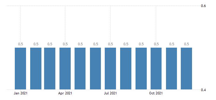 united states information employment in atlantic city hammonton nj msa thous of persons m nsa fed data