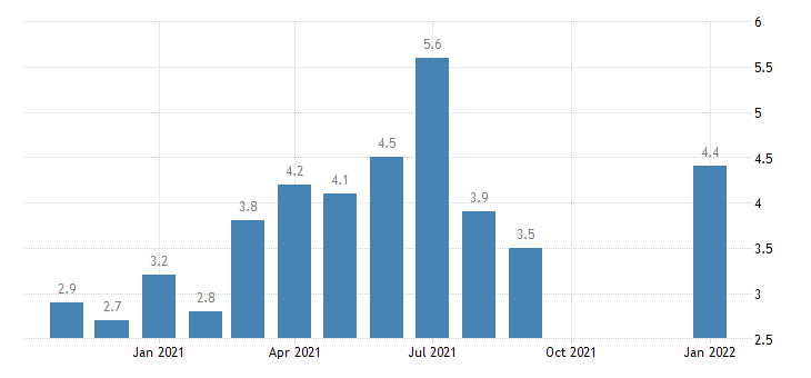 united states job openings government rate m nsa fed data
