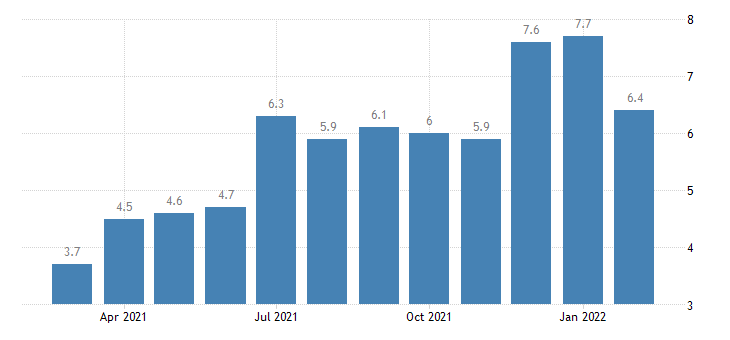 united states job openings information rate m nsa fed data