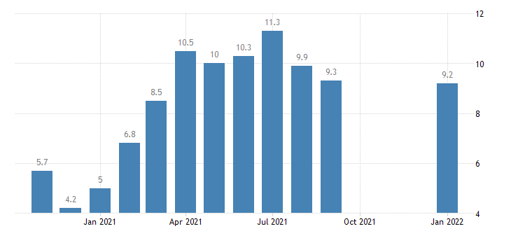 united states job openings leisure and hospitality rate m nsa fed data