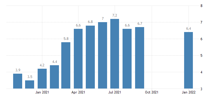 united states job openings manufacturing rate m nsa fed data