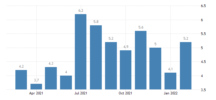 united states job openings mining and logging rate m nsa fed data